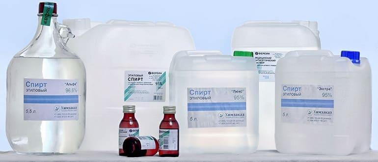 Лечение спиртового ожога кожи, слизистых и пищевода