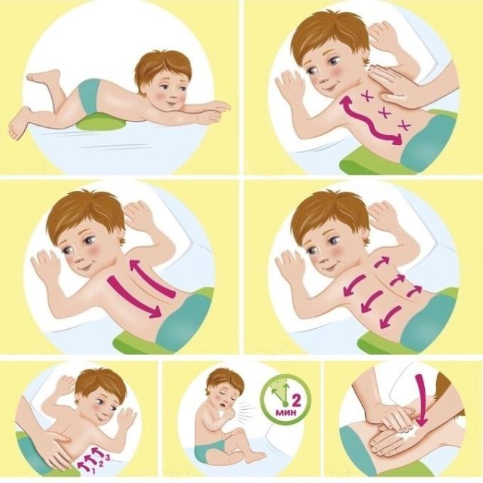 Дренажный массаж ребенку